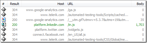 Screenshot of Fiddler Web Sessions list showing 304s